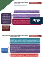 U1_A2_FLORES_GARCÍA_MCARMEN_FASES Y MODELOS DE LA POLÍTICA SOCIAL EN LA HISTORIA.docx
