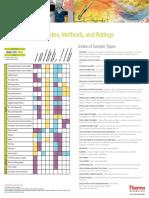 FTIR Sample Handling.pdf