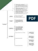 59632166-Cuadro-Sinoptico-Programa-de-SO (1).pdf