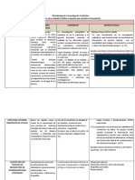 Cuadro Comparativo de enfoques de investigación cualitativa