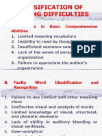 Classification of Reading Difficulties(Mam Jane)