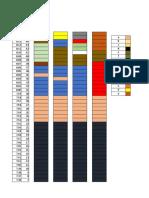 Carta Balance en Excel