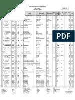 Jadwal operasi senin, 17 Juni 2019.pdf