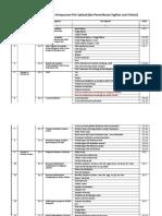 40 Instrumen Dan 73 Tagihan Dokumen Akreditasi 2019