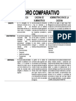 297149066-Cuadro-Comparativo.docx