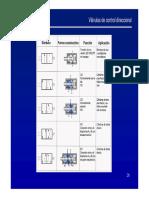 Resumen valvulas.pdf