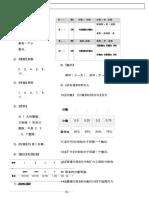 394244205-UPSR-数学笔记.docx
