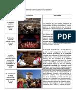 PATRIMONIO CULTURAL INMATERIAL DE MEXICO.docx