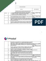 Causales de Rechazo - Definitivas Cafesalud Eps s.a. en Liquidacion