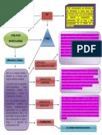 Mapa Conceptual HIIT