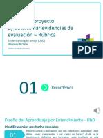 PRODUCTO EVIDENCIAS RUBRICA
