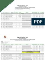 5 Informe Corte Financiero Setiembre 01 Al 18- 2019 (Autoguardado)