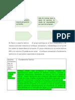 Fase 5 Notas Proyectos