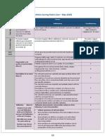 Portfolio scoring grid updated.doc