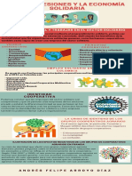 Infografía - Las Profesiones y La Economía Solidaria