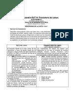 Cuadro Comparativo BJT vs Transistores de Campo.