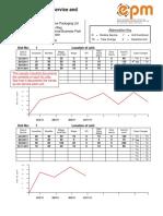 pc4 - Fly Unit trend analysis.pdf