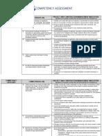 Project and Construction Management Indicators - Report