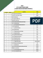 Pakistani Medical Journal on Medline and Embase.pdf