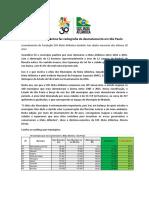 Atlas Municípios SOS São Paulo