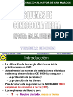 02 Esquemas de Conexion a Tierra Agosto 2019