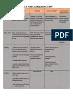 matriz proyecto formulacion.docx