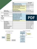 Microsoft-cursos y Certificaciones