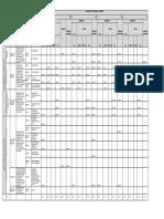 Matriz Formulaciónplanplurianual Ambiental Construida Def