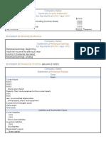 Financial Statements (Format)