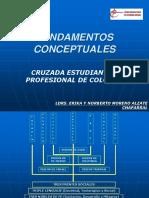 FUNDAMENTOS CONCEPTUALES ICT