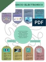 Comercio Electronico_ Producto