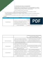 API Nro. 1 - Derecho Procesal II