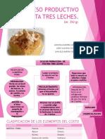Proceso Productivo de Torta Tres Leches Original [Autoguardado]