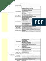 Mapeo de Procesos SKF 2018 Rv 05