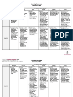 learning_outcomes_taxonomy.pdf