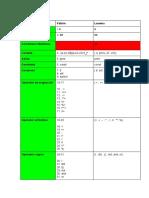 150 palabras.pdf