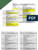 TM portfolio checklist