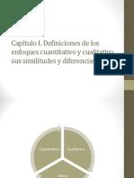 Definición de los enfoques cualitativo y cuantitativo