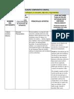 ACTIVIDAD 3 CUADRO COMPARATIVO GRUPAL.docx