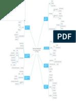 Webinário Como Importar Da China Em 7 Passos Mapa