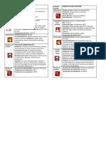 pictogramas de analisis quimico