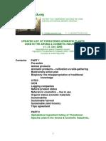 Threatened Aromatic Species v1.13