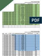 Copia de 1. Reporte de Inventario Fisico de Equipos Informaticos2019