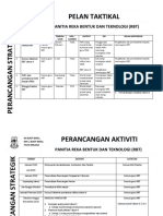 6.Pelan Taktikal Rbt 2019 (2020)