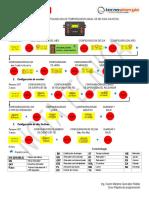 Gr-secolarm-configuracion de Temporizador Anual Sa-027hq
