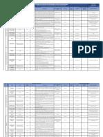 SST-MT-02 Matriz Identificación Requisios Legales