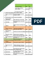 Delhi-NCR Partner List