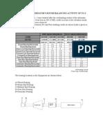 Vibration Analysis Case Study-1