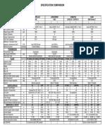 D3K D4K D5K Competitive SpecComparison-rev01MAY08