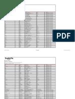 EF4e A1A2 Castellano Wordlist